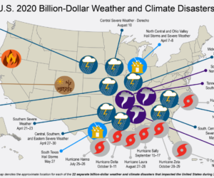 U.S. sees record number of billion-dollar disasters in 2020